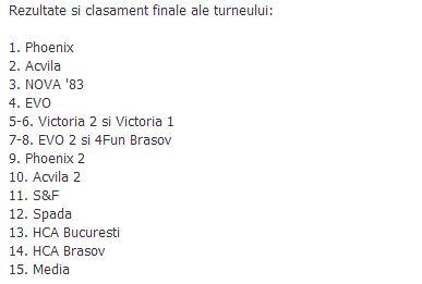 clasament final turneu handbal mixt amator